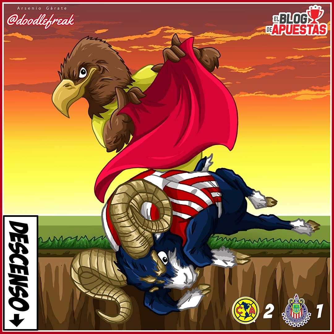AmericavsChivas Club américa, Club de fútbol america