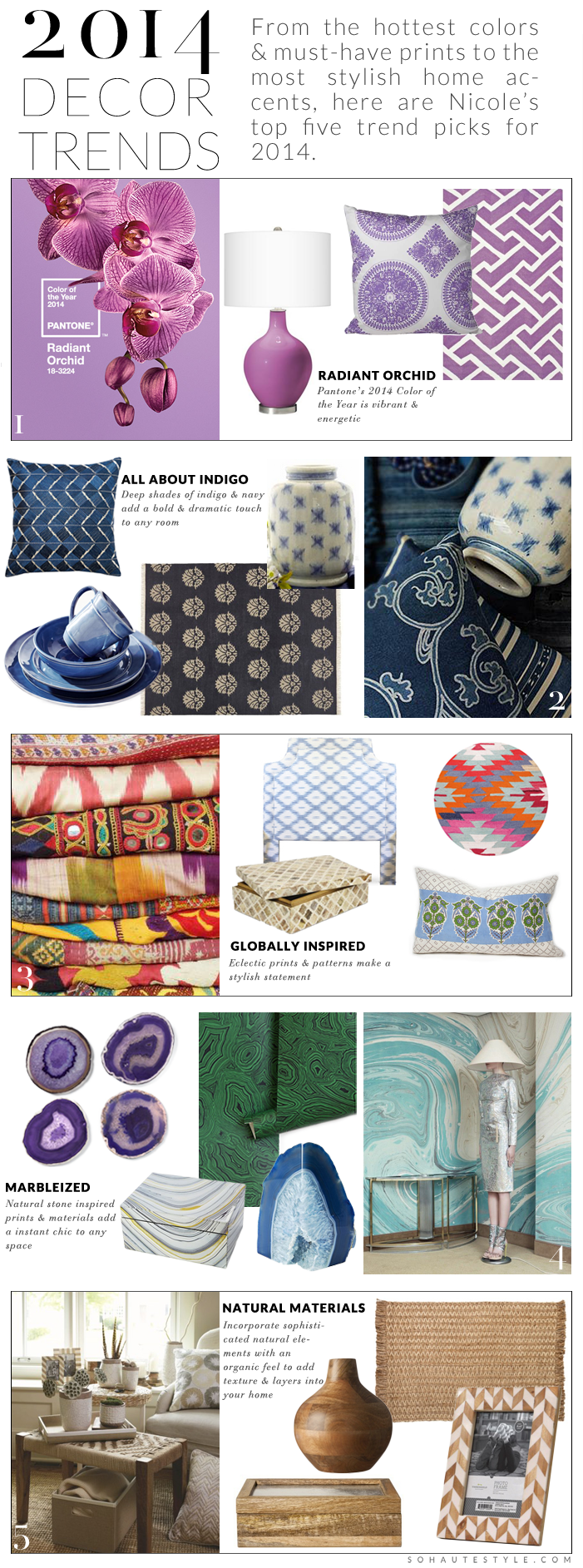 Here Are Five 2014 Decor Trends That Combine Color Texture And Pattern To Inspire Your Own Design Dreams