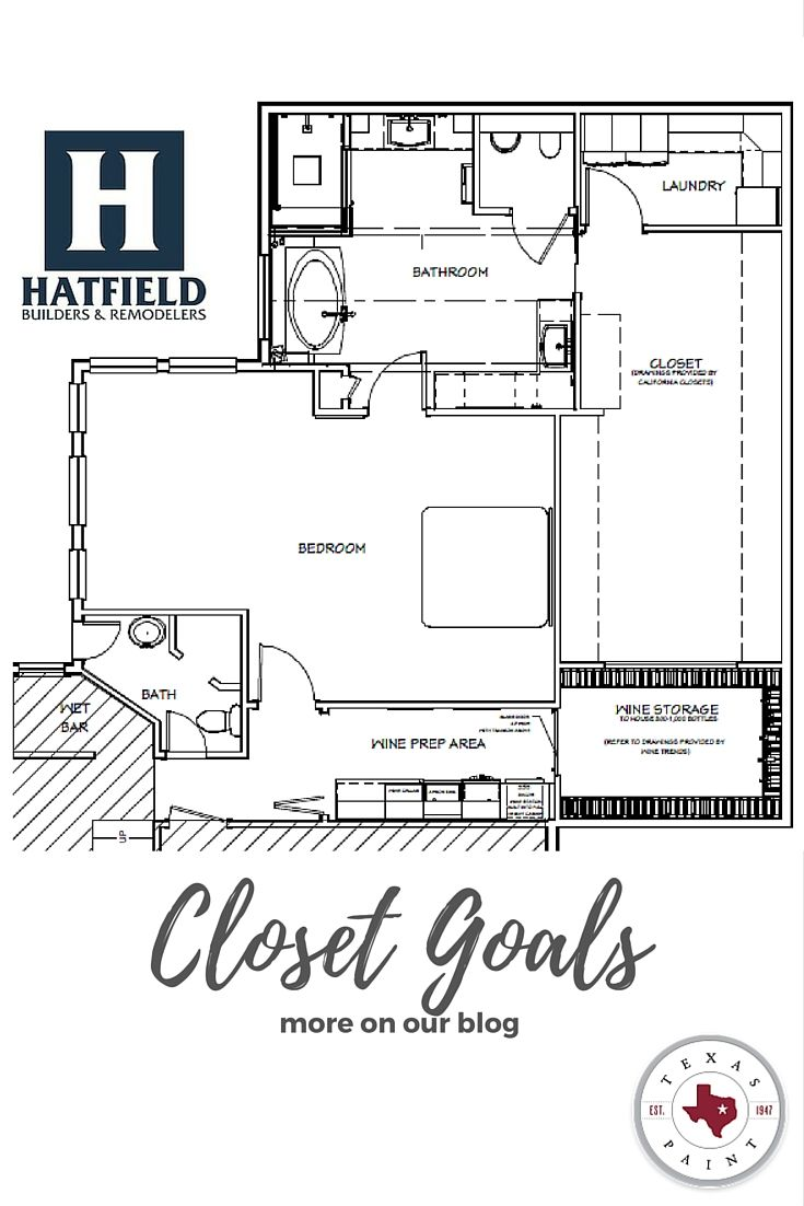With wellplanned design, your closet space can reflect
