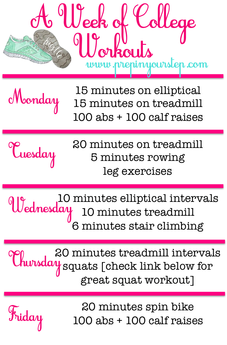 Weekly Gym Workout Routine g e t f i t Pinterest – Weekly Exercise Plans