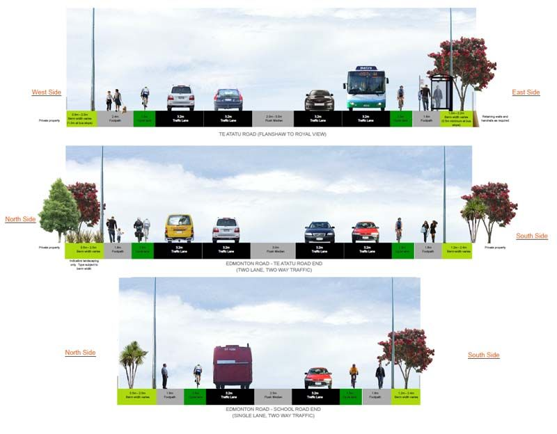 Road cross section diagram Поиск в google urban