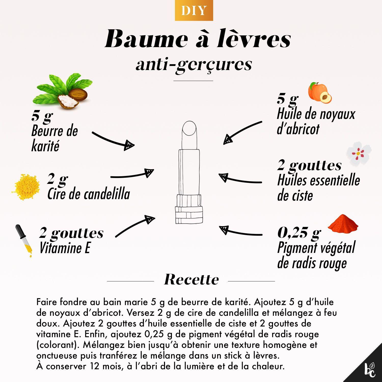 Photo of Comment réaliser un baume à lèvres anti-gerçures ? – DIY – Beauté chérie – Masque
