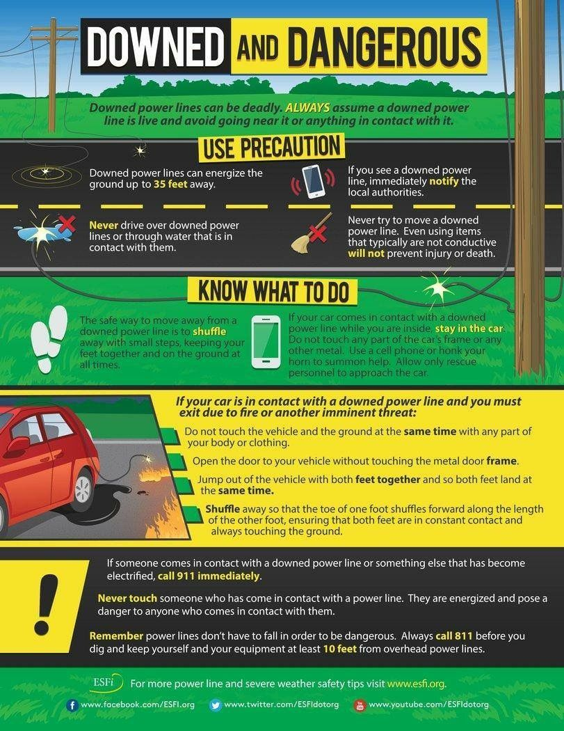 Pin by Kyle Cuka on Powerline Fire safety tips