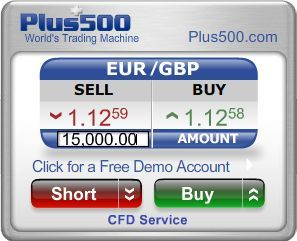 Free comision forex trading canada