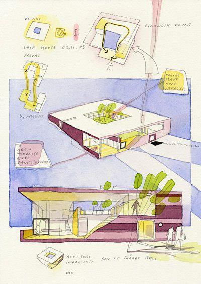 Arch Rendering design sketch Pinterest Croquis, Architecture - Dessiner Un Plan De Maison