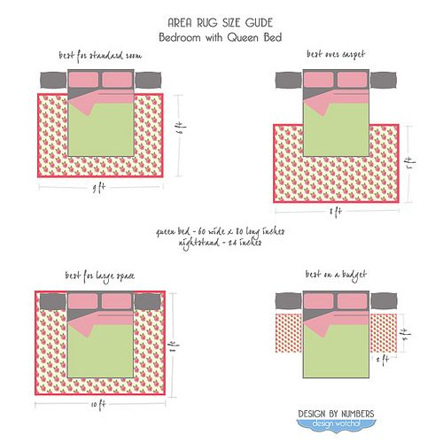 Area Rug Size Guide Queen Bed | Part 2: When