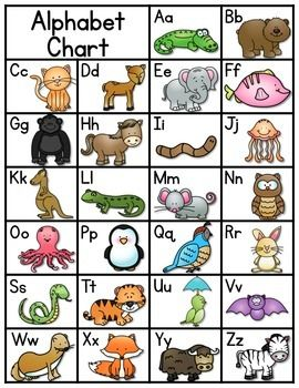 Alphabet Zoo From A To Z Abc Chart Abc Chart Alphabet Preschool Zoo Phonics
