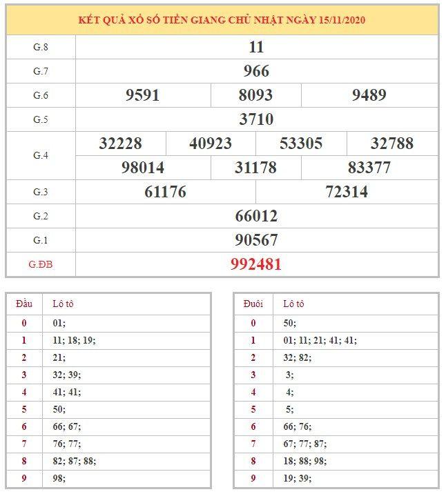 Dự đoán XSTG ngày 22/11/2020 - Soi cầu xổ số Tiền Giang hôm nay chủ nhật