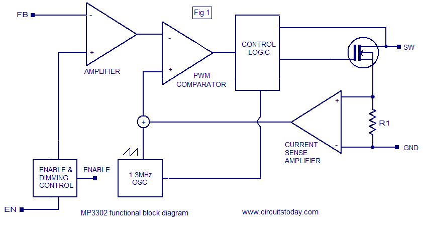 Mp3302 functional block diagram learning pinterest circuit mp3302 functional block diagram ccuart Images