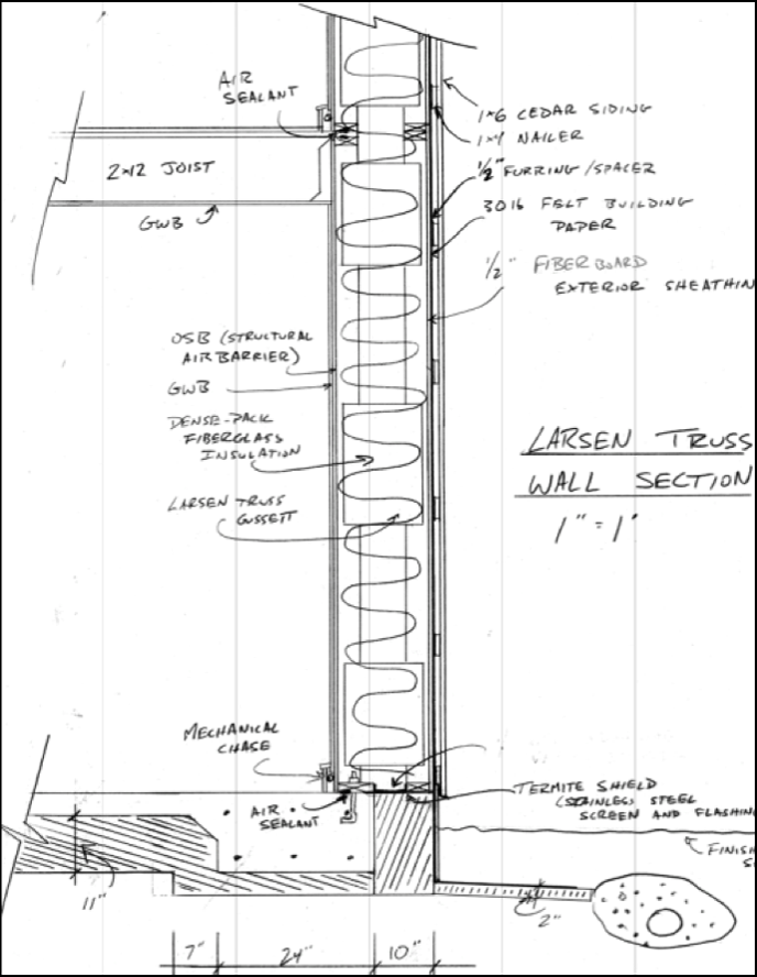 c938e576773 Wood-Framed Passive House Wall Assembly