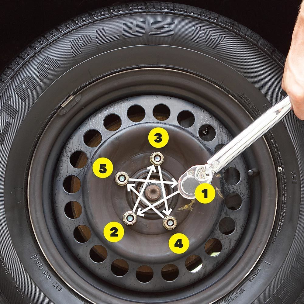 Proper Way To Torque Lug Nuts Did You Know Thereu0027s A Right Way And A Wrong