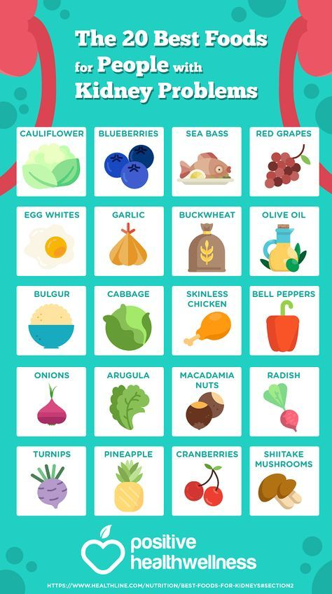 The 20 Best Foods For People With Kidney Problems – Positive Health Wellness I…