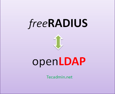 Setup FreeRadius Authentication with OpenLDAP | Linux