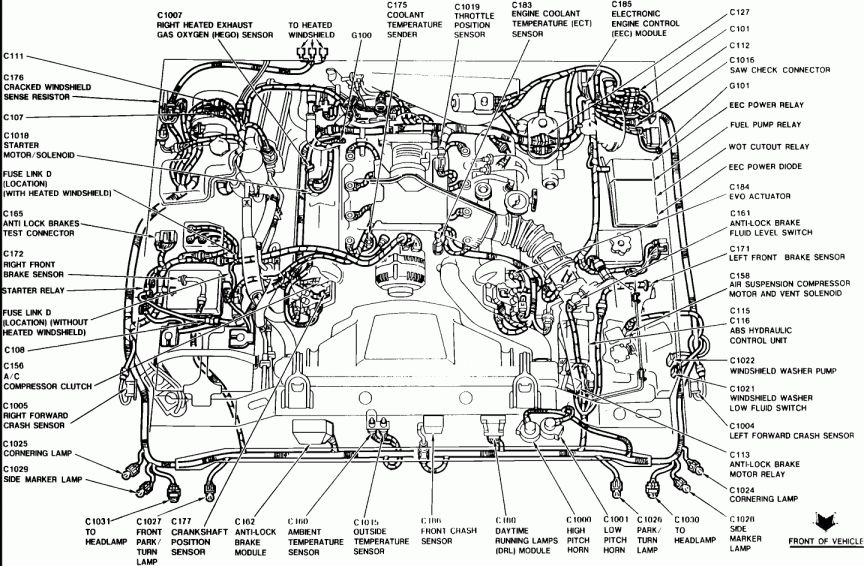 1997 Lincoln Town Car Engine Wiring Diagram