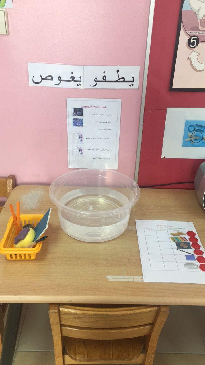 تجربة يطفو يغوص يقوم الطفل بوضع احد الادوات التي في العلبه في الماء Science Experiments For Preschoolers Educational Activities For Toddlers Alphabet For Kids