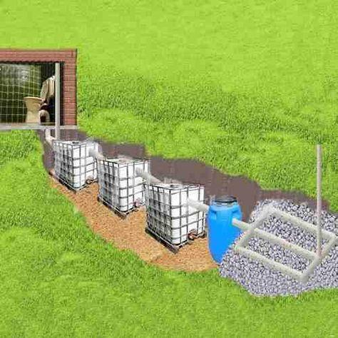 13 No Leidos Rubescalada Yahoo Com Ar Yahoo Mail En 2020 Planta De Tratamiento De Aguas Residuales Ducha De Jardin Fosa Septica