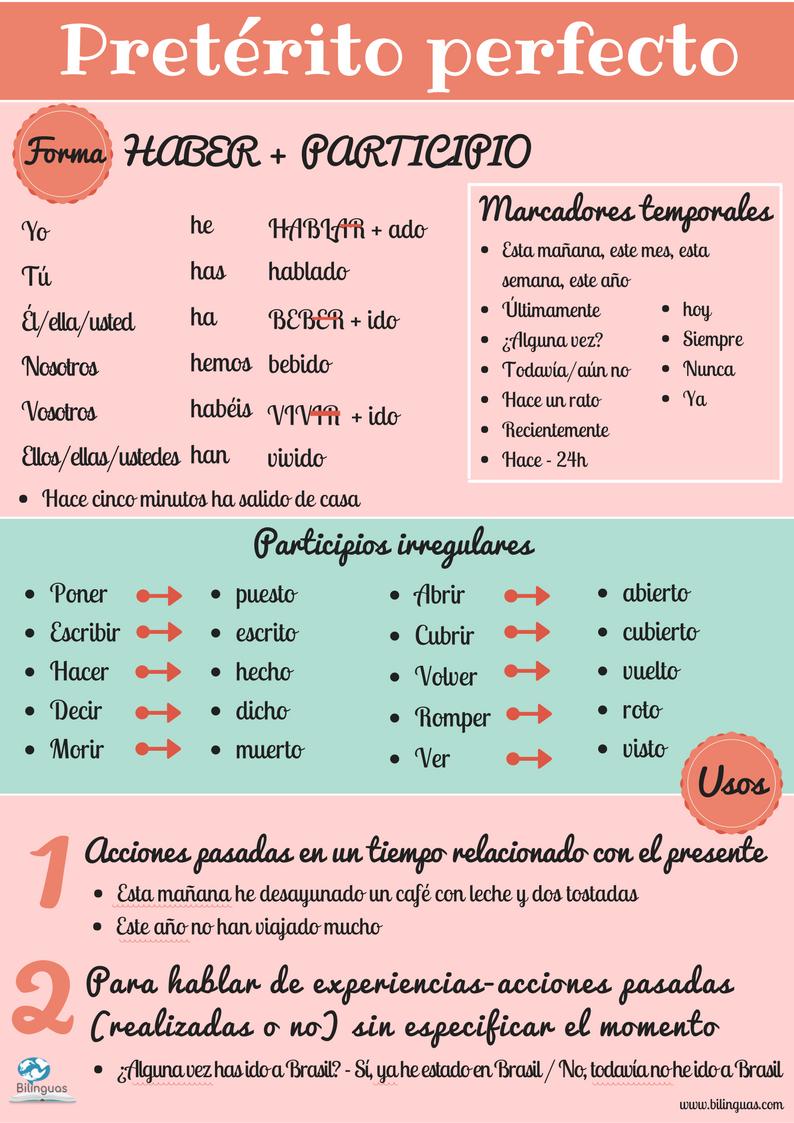 El Pretérito Perfecto Es Un Tiempo Verbal De Pasado Bilinguas Ha Preparado Esta Infografí Pretérito Perfecto Ejercicios Para Aprender Español Aprender Español