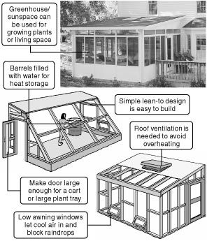 How To Build An Inexpensive Sunroom Addition Green