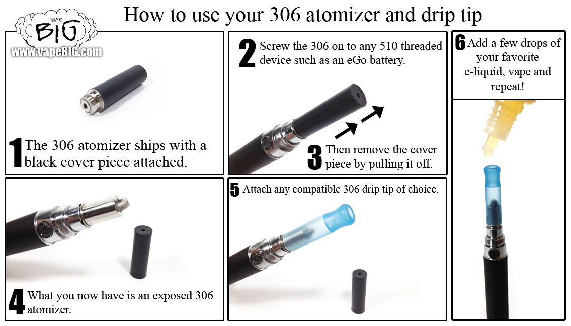 Pin On Electronic Cigarettes Vaping