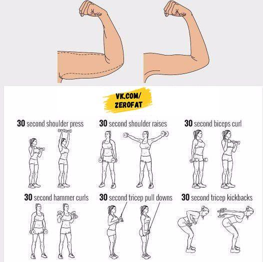 Лучшие упражнения для девушек