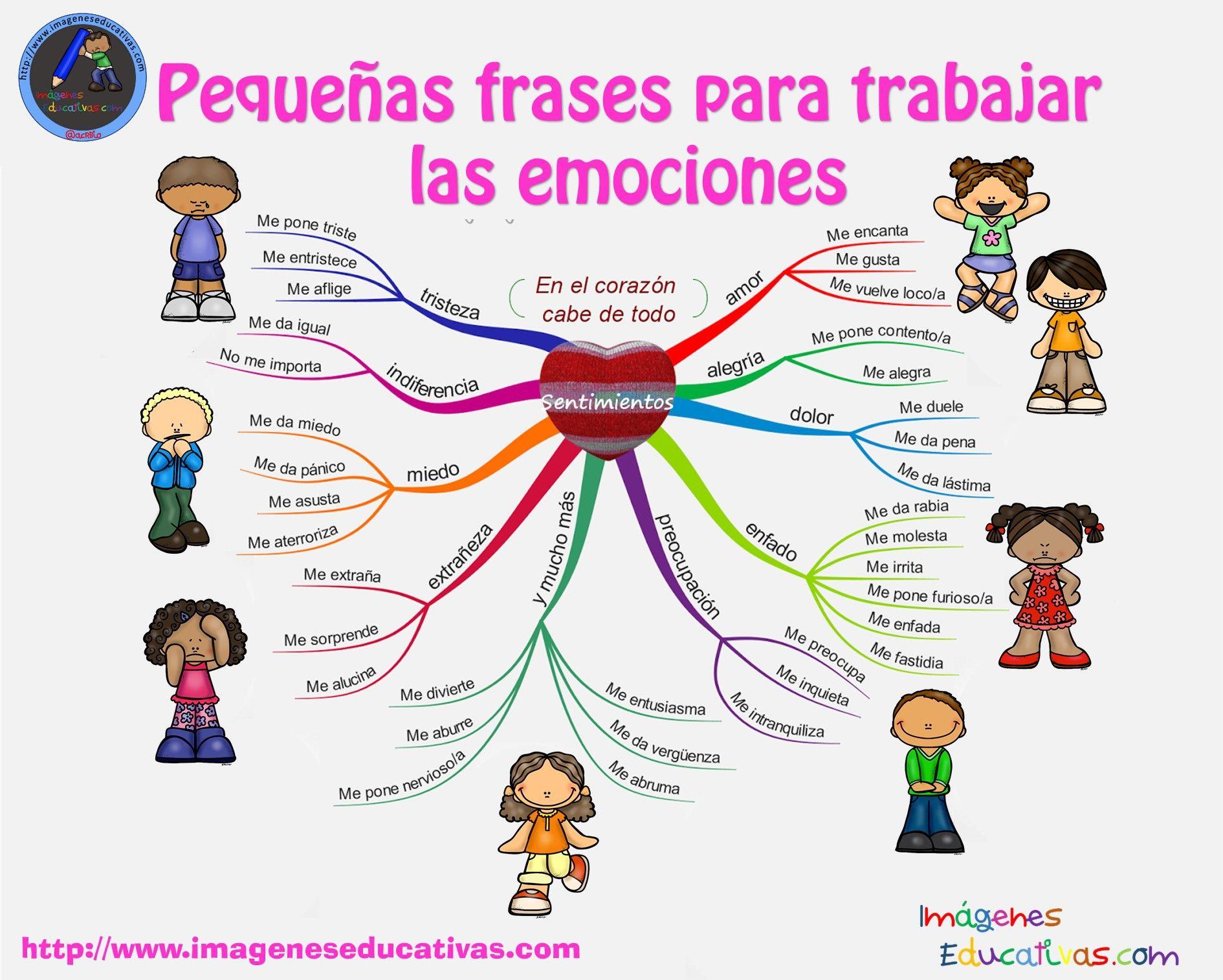 Pequenas Frases Para Trabajar Las Emociones Educacion Emocional Infantil Educacion Emocional Psicologia Infantil