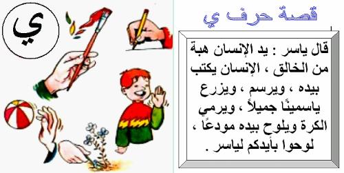 السلام عليكم و رحمة الله و بركاته مجموعة بطاقات تعليمية للحروف العربية مصاحبة بقصة قصيرة لترسيخ الحر Arabic Kids Arabic Alphabet For Kids Learn Arabic Alphabet