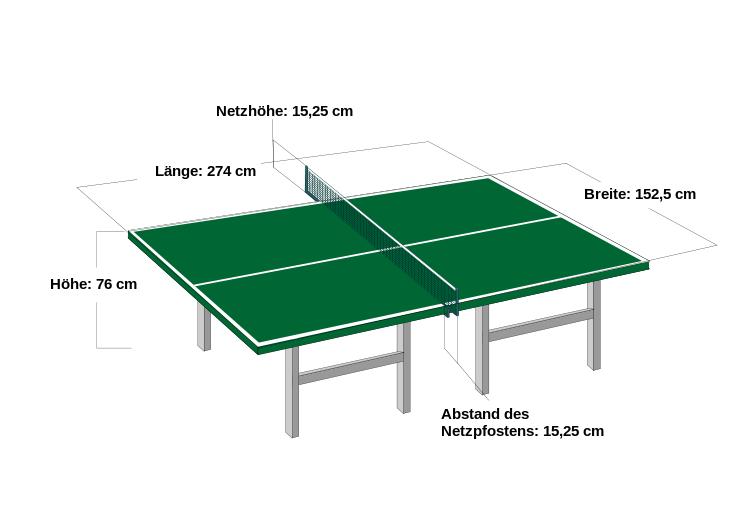 Tischtennis Tisch   Tischtennis U2013 Wikipedia