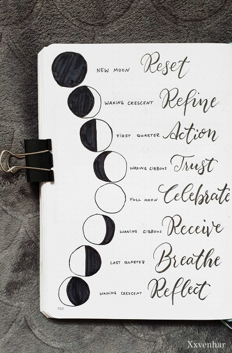 Moon lunar phases and the meanings . October bullet journal moon theme 2019 fall autumn halloween lunar phases moon child quote bujo spread #kristallbuchstaben