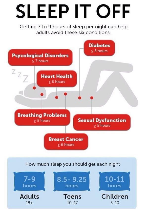 Sleep It Off The Importance Of Getting 7 9 Hours Of Quality Sleep Each Night