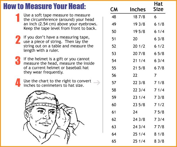 How To Measure Your Head For A Helmet How To Measure Yourself