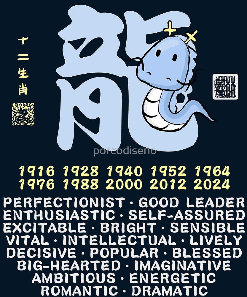 """CUTE DRAGON CHINESE ZODIAC ANIMAL PERSONALITY TRAIT"" by"