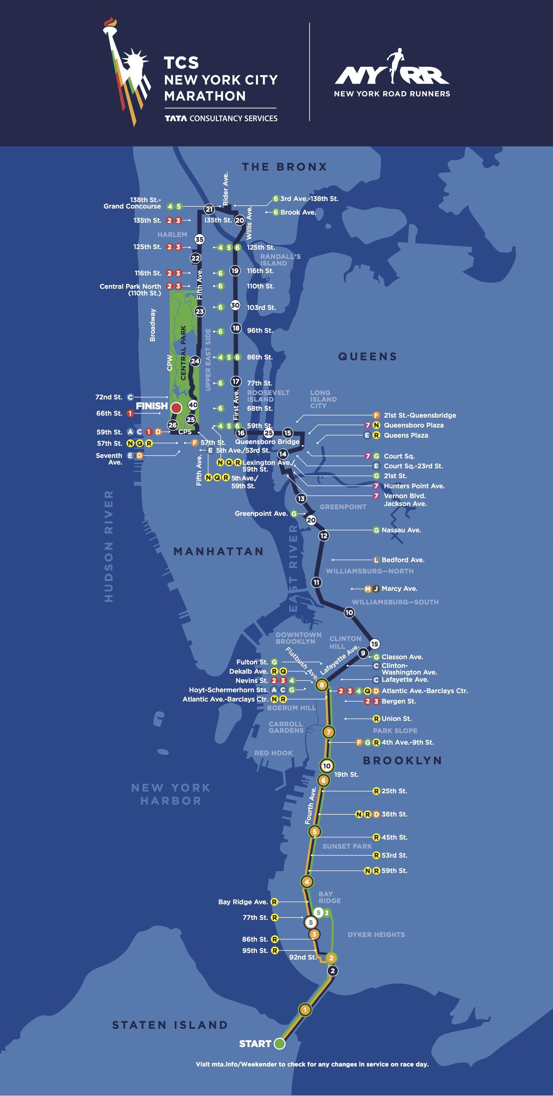 2017 New York City Marathon Route Info Nyc Marathon New York Marathon Ny Marathon