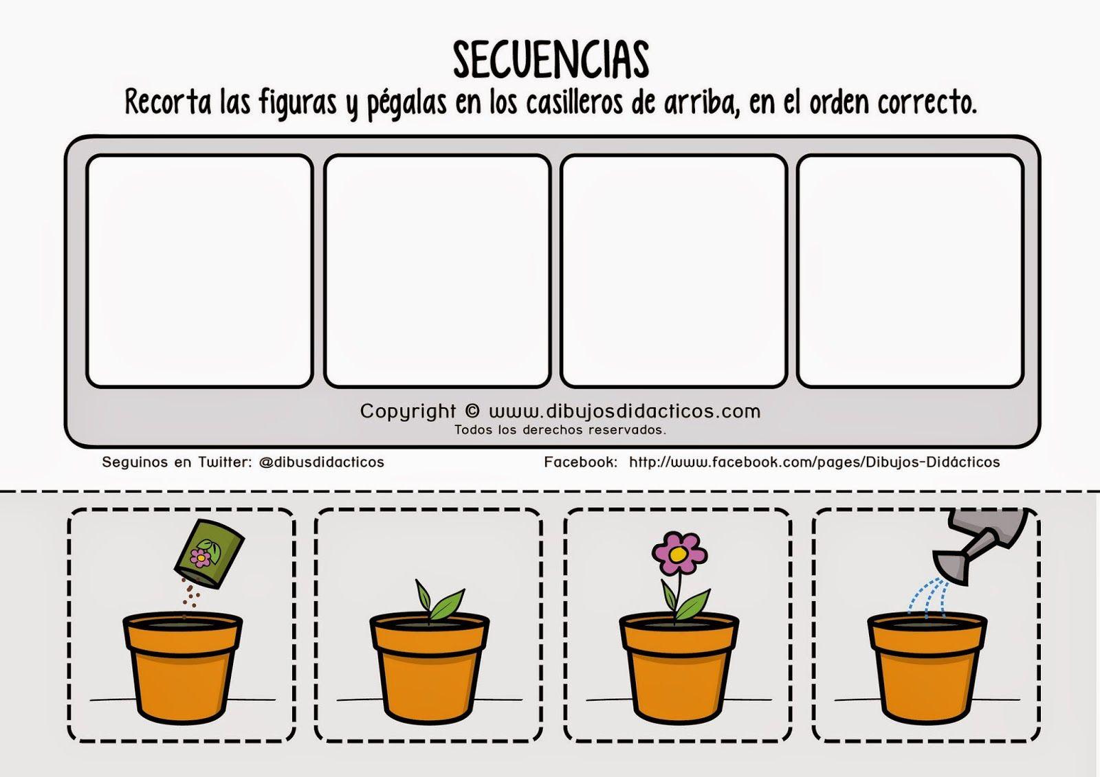 Sgblogosfera Maria Jose Argueso Trabajamos Las Secuencias