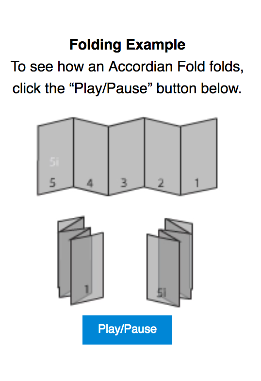did you know a trifold is not three equal panels this folding guide