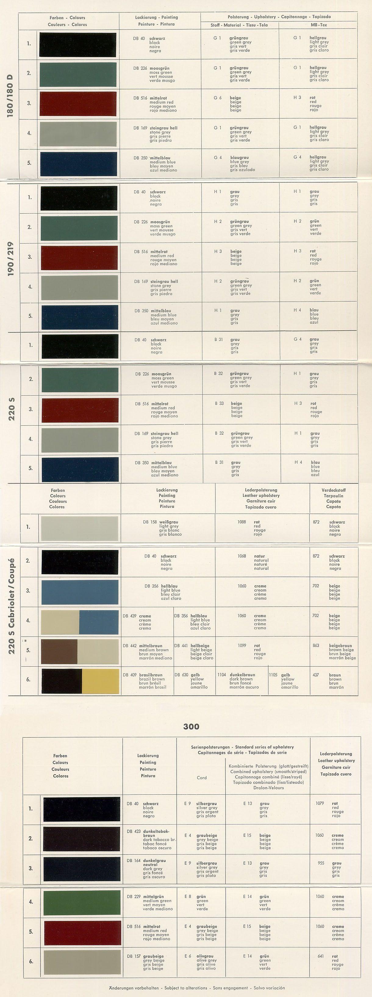 Mercedes Benz Ponton Paint Codes Color Charts Mbzponton