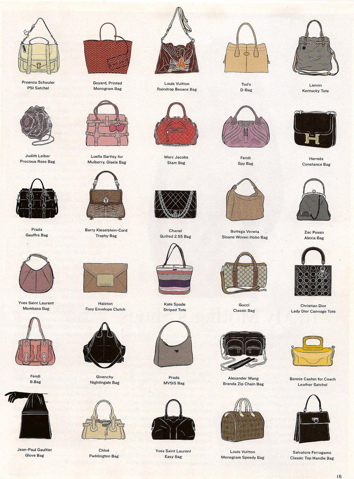 Mi Planeta & Mi Rincón: los bolsos y sus nombres//Signature Handbags ...