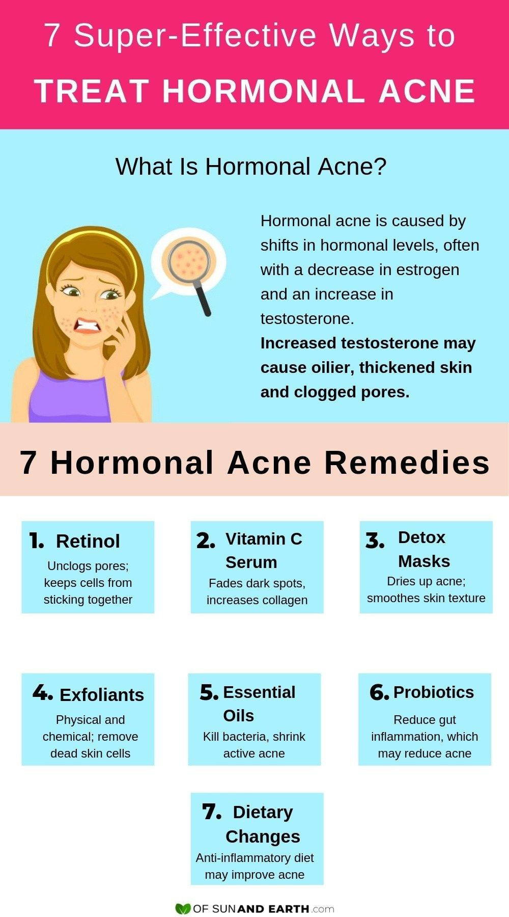 7 Super-Effective Ways to Treat Your Hormonal Acne - Of Sun and Earth