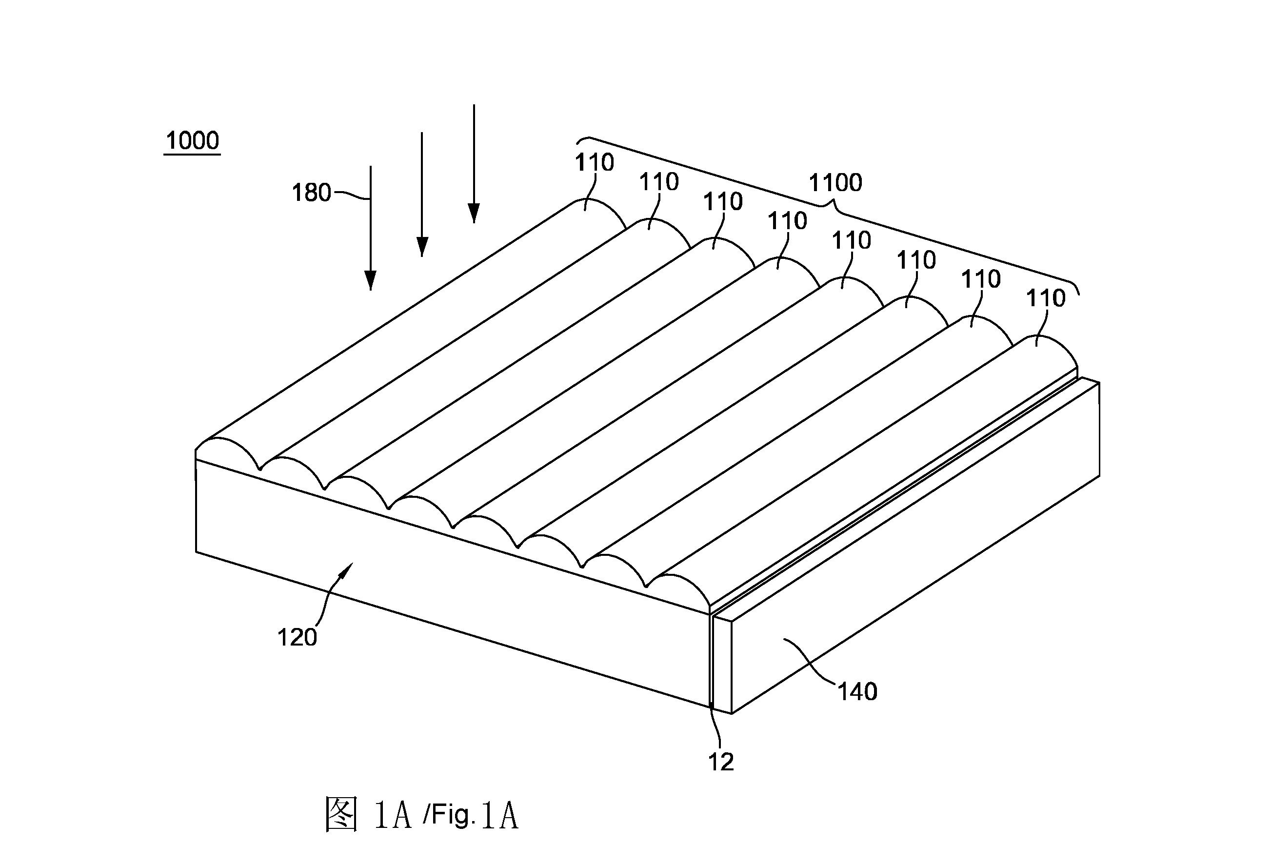 Wo A1 Focusing Type Solar Light Guide Module