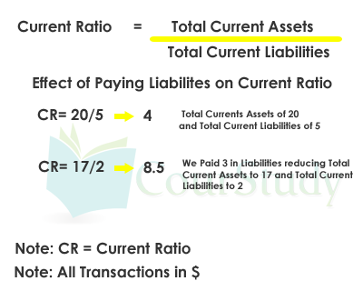 how to calculate liabilities