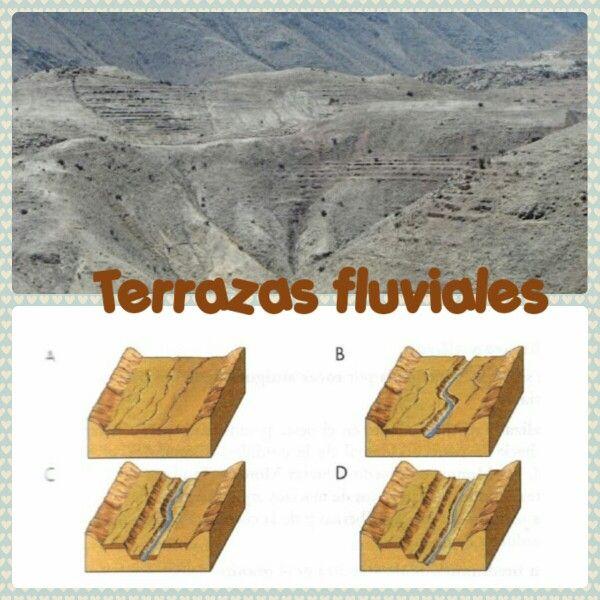 Terrazas Fluviales Su Formación Terrazas Y Geografía