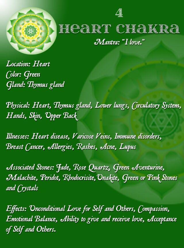 Heart chakra described