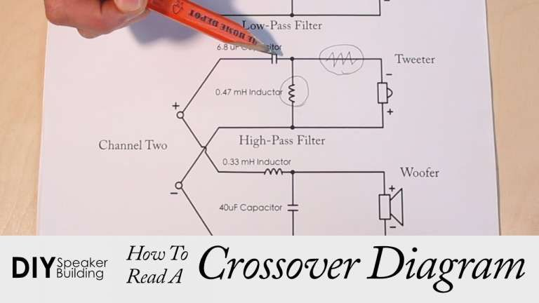 Car Crossover Wiring Diagram And How To Read A Speaker
