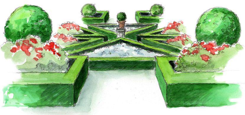 Jardin Formel Creer Un Jardin De Style Classique Jardins