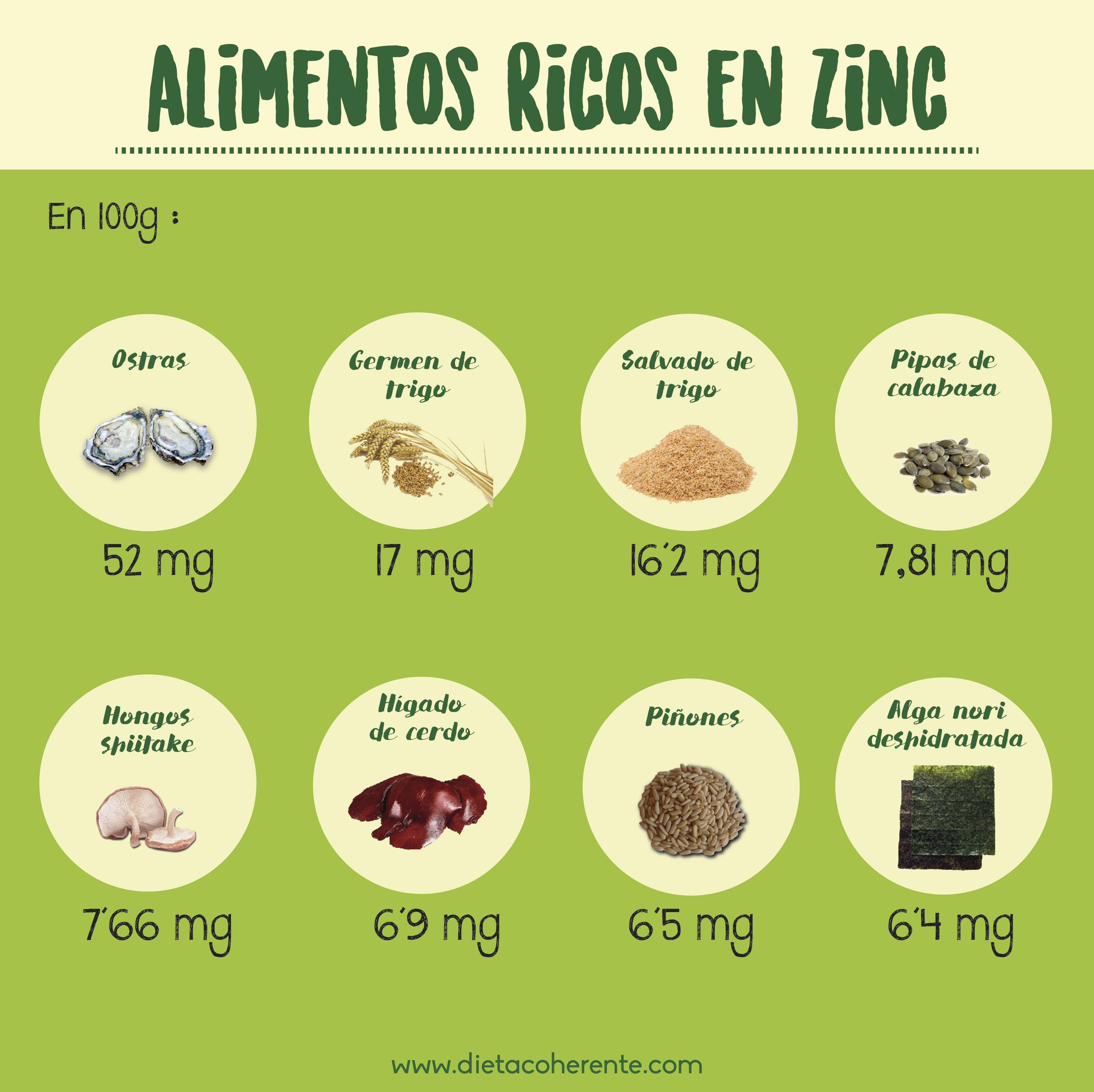 Alimentos ricos en zinc infograf as pinterest alimentos nutrici n y cuida tu salud - Alimentos naturales ricos en calcio ...