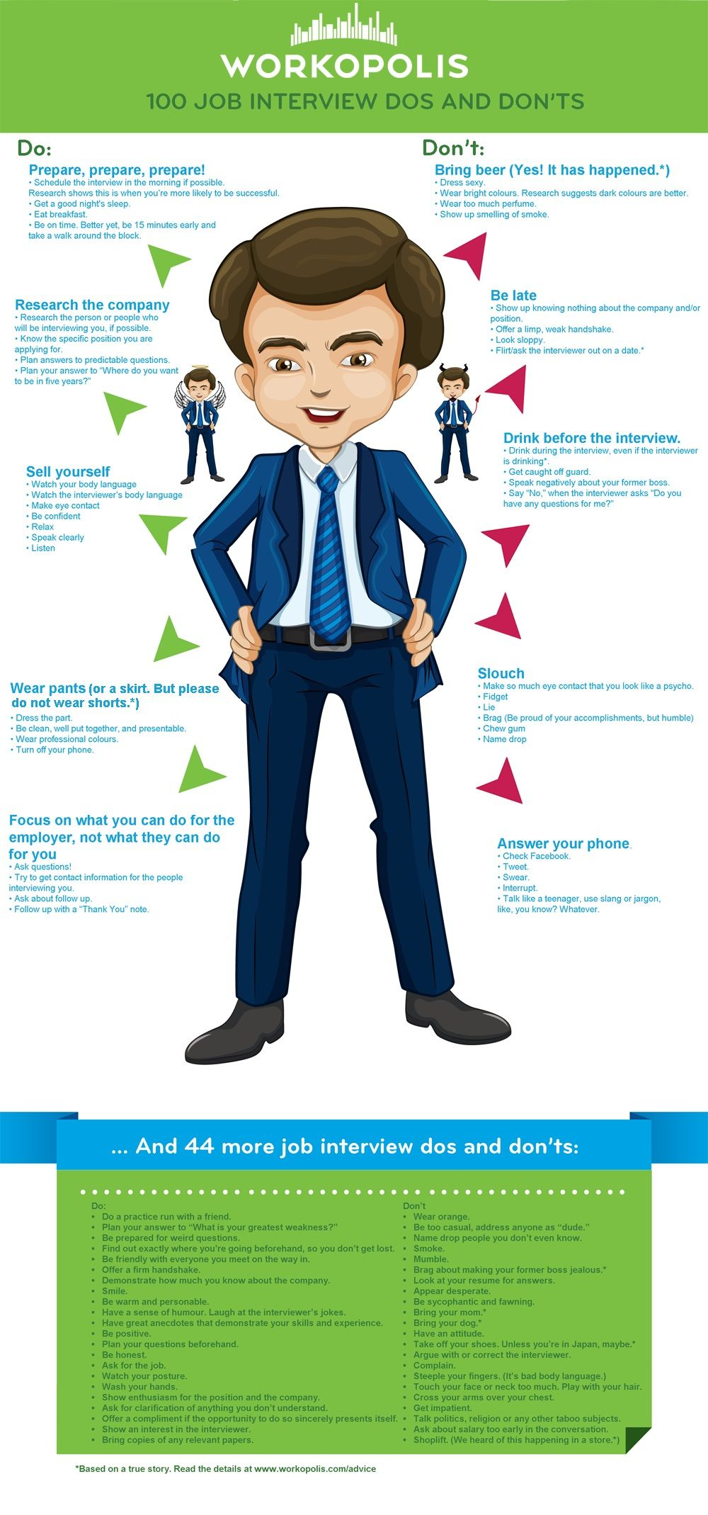 100 Job Interview Dos and Don'ts Infographic Job