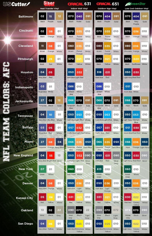 16 Afc Pro Football Team Colors In Vinyl Vinyl Vinyl Colors
