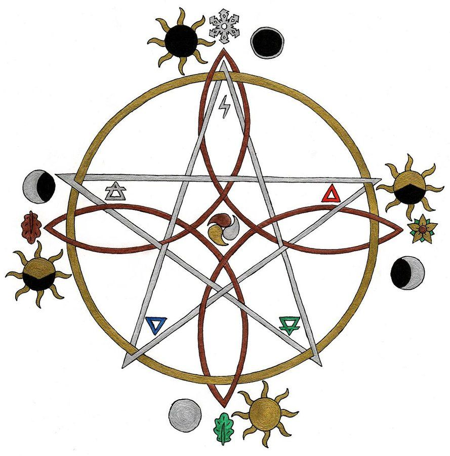 Haxon witchcraft symbols and rituals rites and rituals feed the haxon witchcraft symbols and rituals rites and rituals feed the soul and serve many purposes buycottarizona Image collections