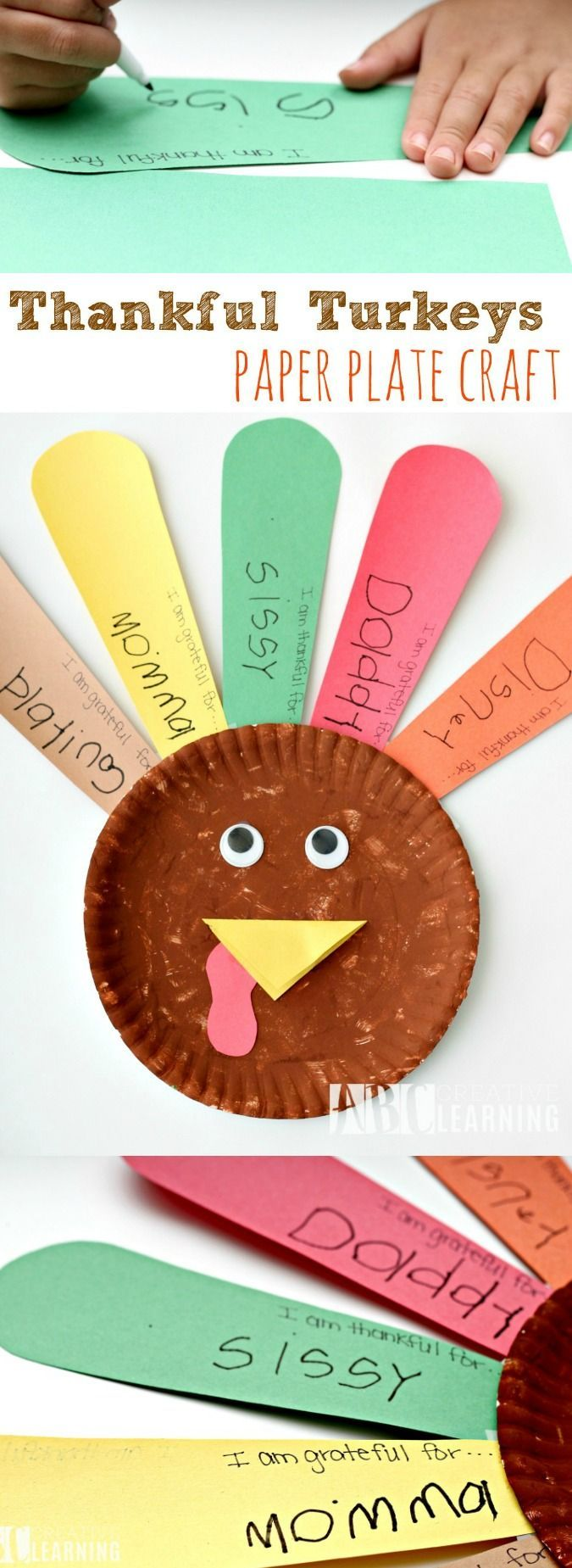 Thankful Turkeys Paper Plate Craft Holiday Fun In The