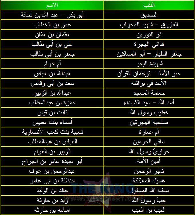 Pin By Pipou Poup On مقولات وادعيه وايات قرأنيه Arabic Books Peace Be Upon Him Islam