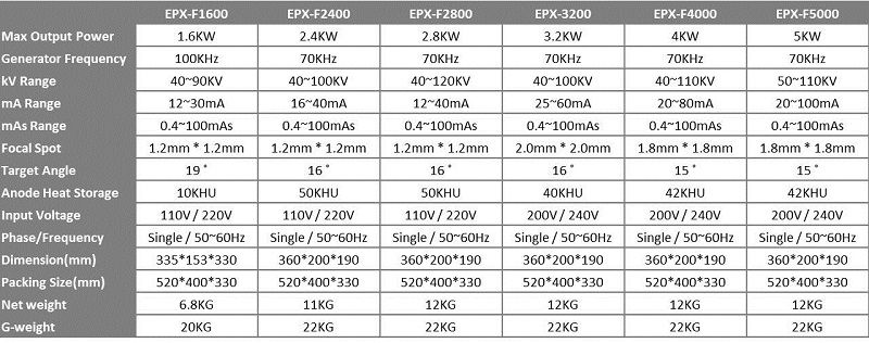 Epx Portable XRay Series Specification Chart  Medical Portable
